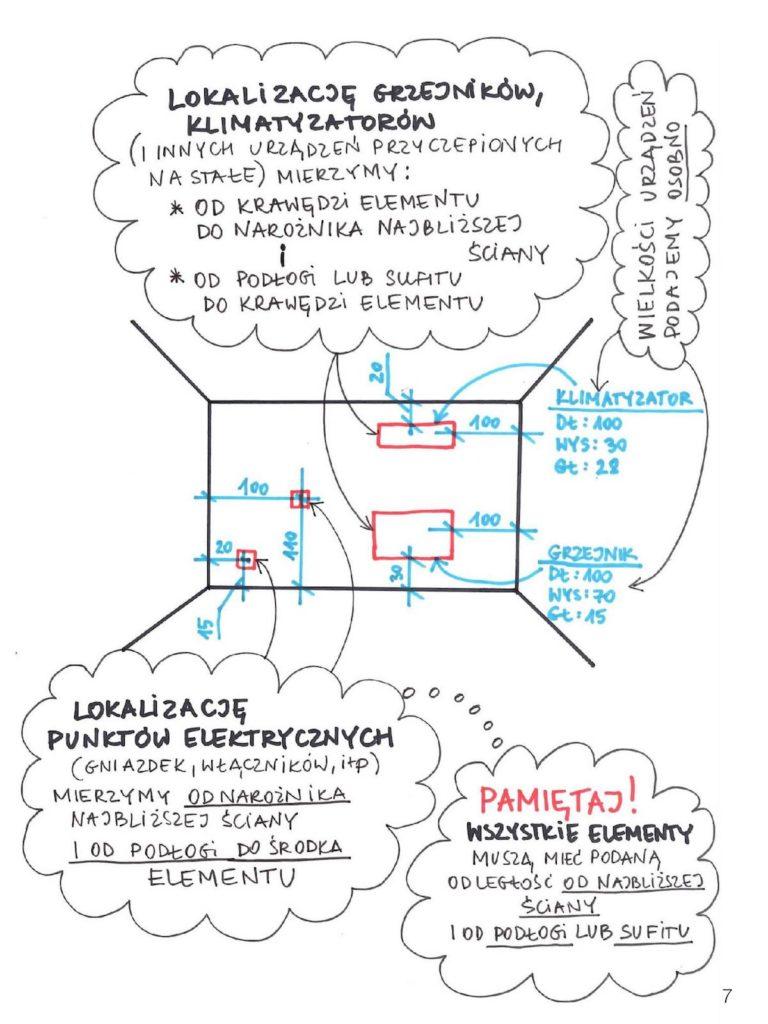 Instukcja wymiarowania Mroomy - lokalizacje elementów