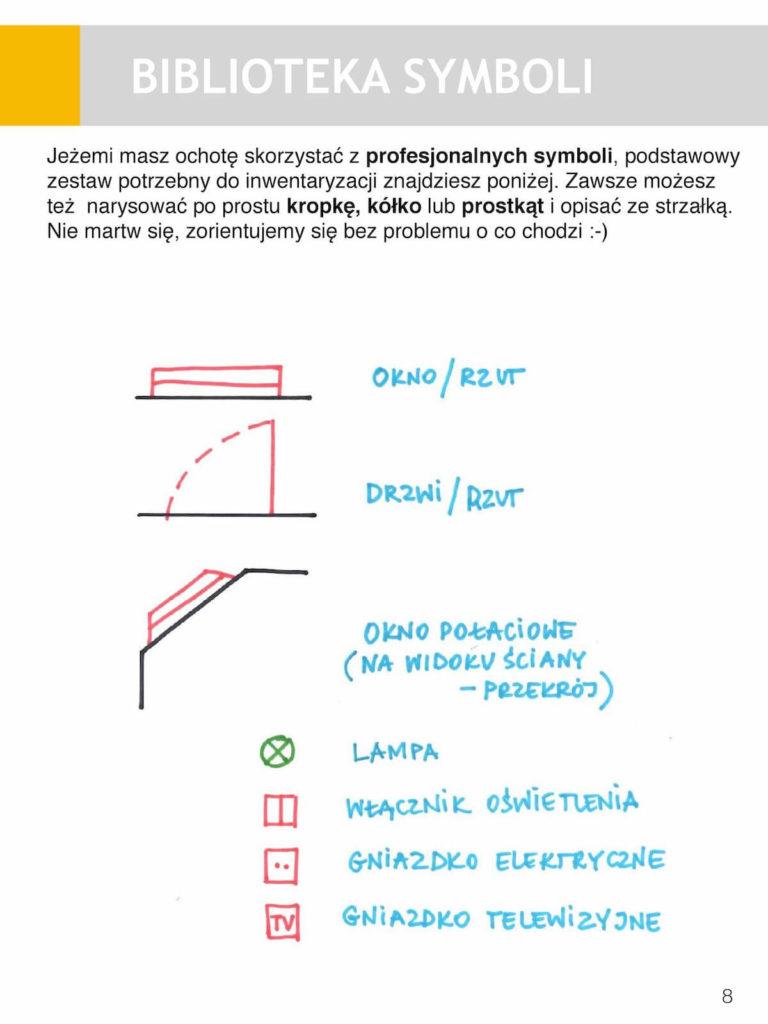 Instukcja wymiarowania Mroomy - symbole