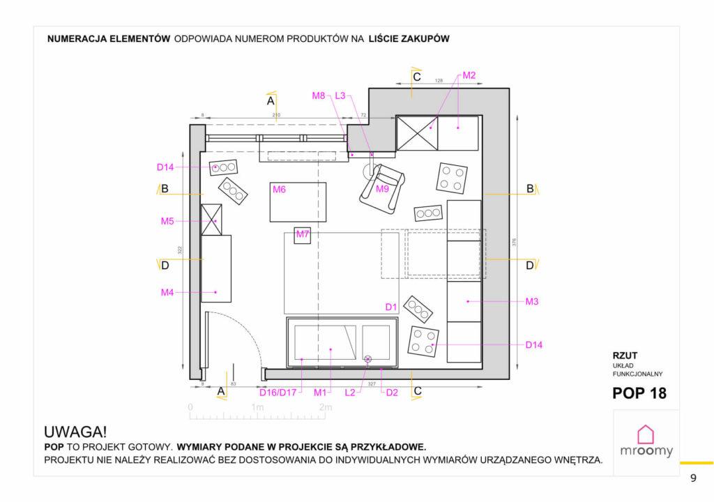 rzut funkcjonalny gotowego projektu pokoju dla dziecka Mroomy POP 18